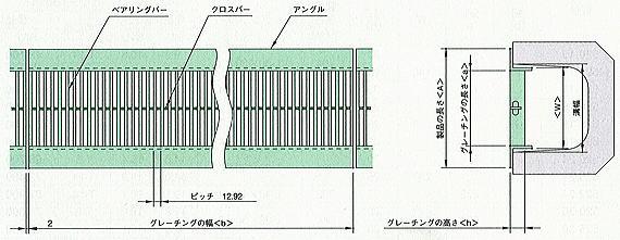 中部コーポレーション・ステンレスグレーチングの通販 (株 ...